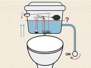 Fix a Running Toilet Step 18 1024x768 1